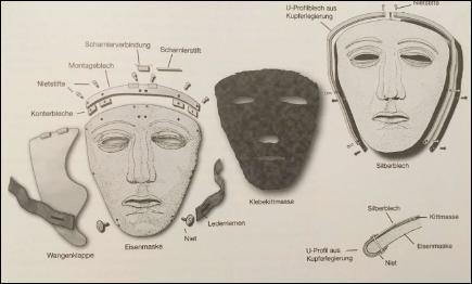 Máscara, jinete, romano, arqueología, Arminio, desastre, Varo, legiones, romanos, germanos, bosque, Teutoburgo, Saltus, Teutoburgiensis, Kalkriese, Roma, Germania