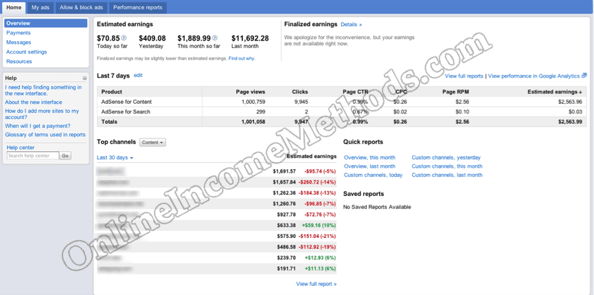 How To Make Money With Google Adsense? Thousands of Dollars Per Month