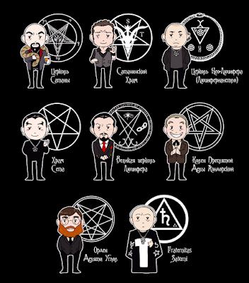 Arten von Satanismus im Vergleich