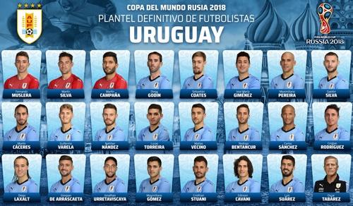 Uruguay chốt cầu thủ Suarez ôm chấn thương đến Brazil