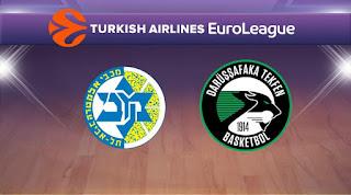 Maccabi Fox - Darüşşafaka Canli Maç İzle 28 Şubat 2019