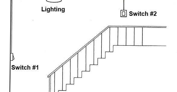 Engineering Boy: How To Do Wiring For 1 Way, 2 Way and