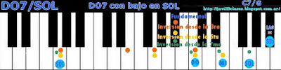 acorde piano chord do7 bajo en sol