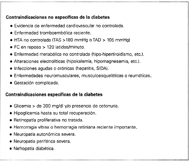 hipoglucemia y diabetes es lo mismo sida