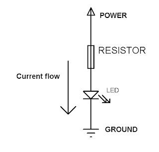 How Do Led Work Lights How Do Light Bulbs Work Wiring