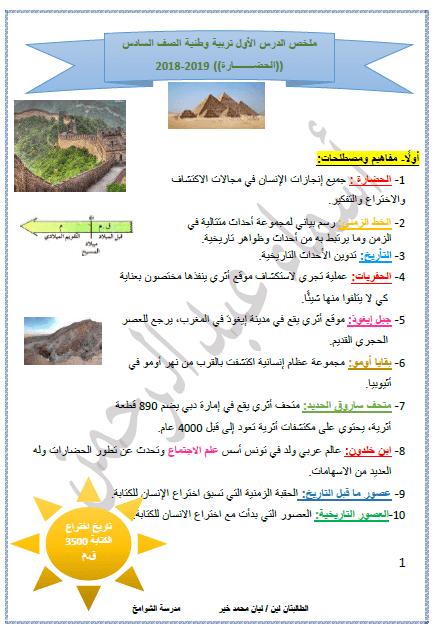 ملخص درس الحضارة للصف السادس دراسات اجتماعية الفصل الاول