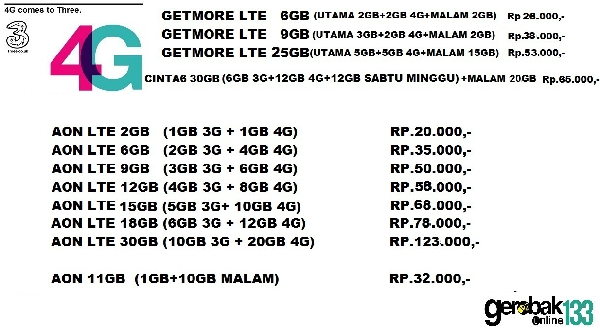 Gerobak Online 133 Toko Sukabumi 2017 Kartu Perdana 3 Kuota 6gb Ready Loh Macam Indosat Three Xl Axis Telkomsel Dan Smartfren