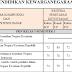 Penyusunan Kriteria Ketuntasan Minimal (KKM) Sekolah Dasar Menggunakan Excel