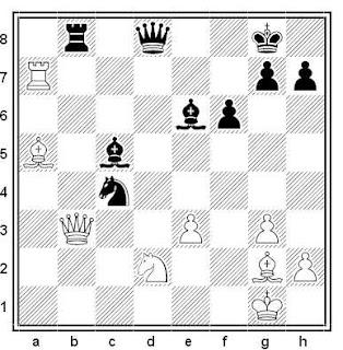 Posición de la partida de ajedrez Vaganian - Kozul (Yugoslavia, 1991)