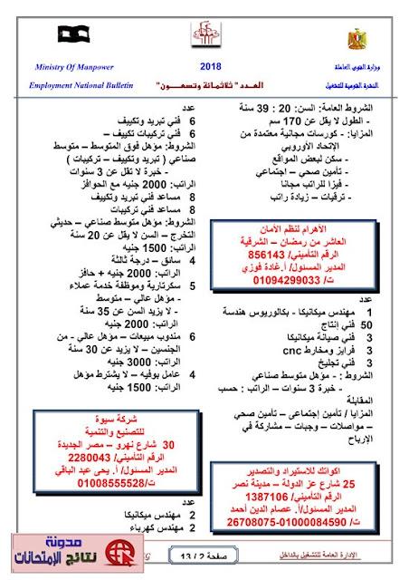 وظائف وزارة القوى العاملة المنشورة بتاريخ 10 مارس 2018 قائمة كاملة للنشرة القومية للتشغيل
