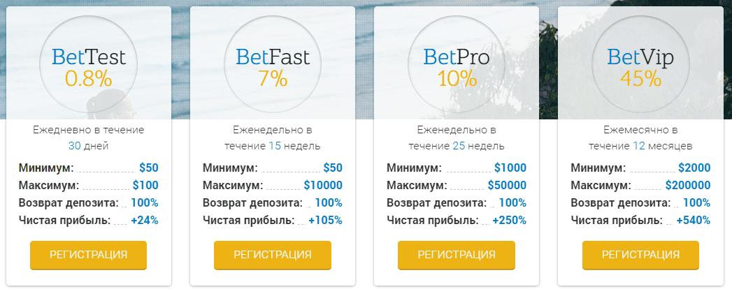 Инвестиционные планы Bet8 Limited