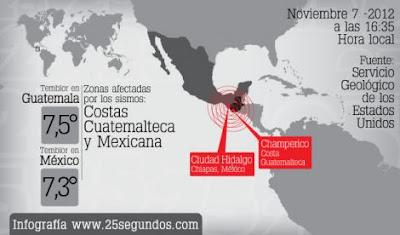 TERREMOTO 7,5 GRADOS SACUDIO GUATEMALA, MEXICO Y EL SALVADOR, 07 DE NOVIEMBRE 2012