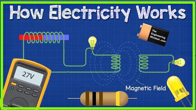 How Electricity Works >> How Electricity Works Working Principle Electronics Technology
