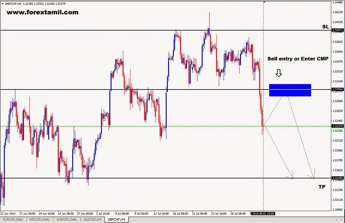 Forex Currency Trading India,Currency Forex Trading,Forex Training India,Eur Usd Signals Free,Money Trading Forex