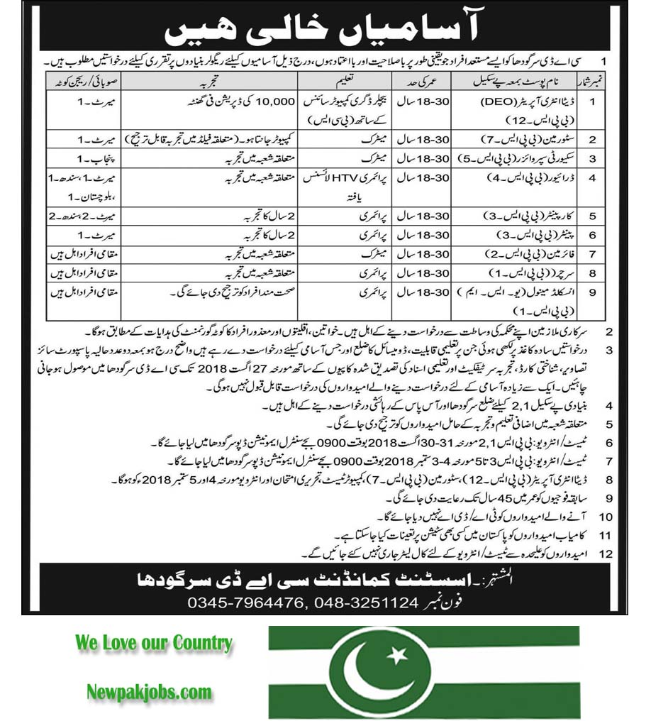 Army Jobs in Central Ammunition Depot CAD Sargodha