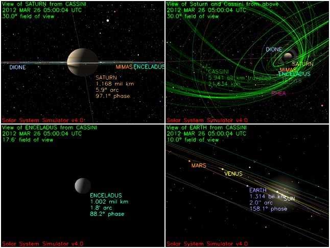 GOCO: Misión Cassini