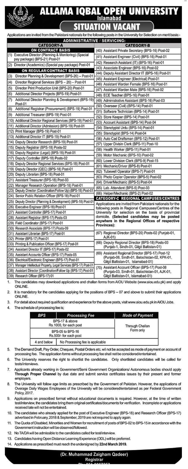 Allama Iqbal Open University Jobs 2019