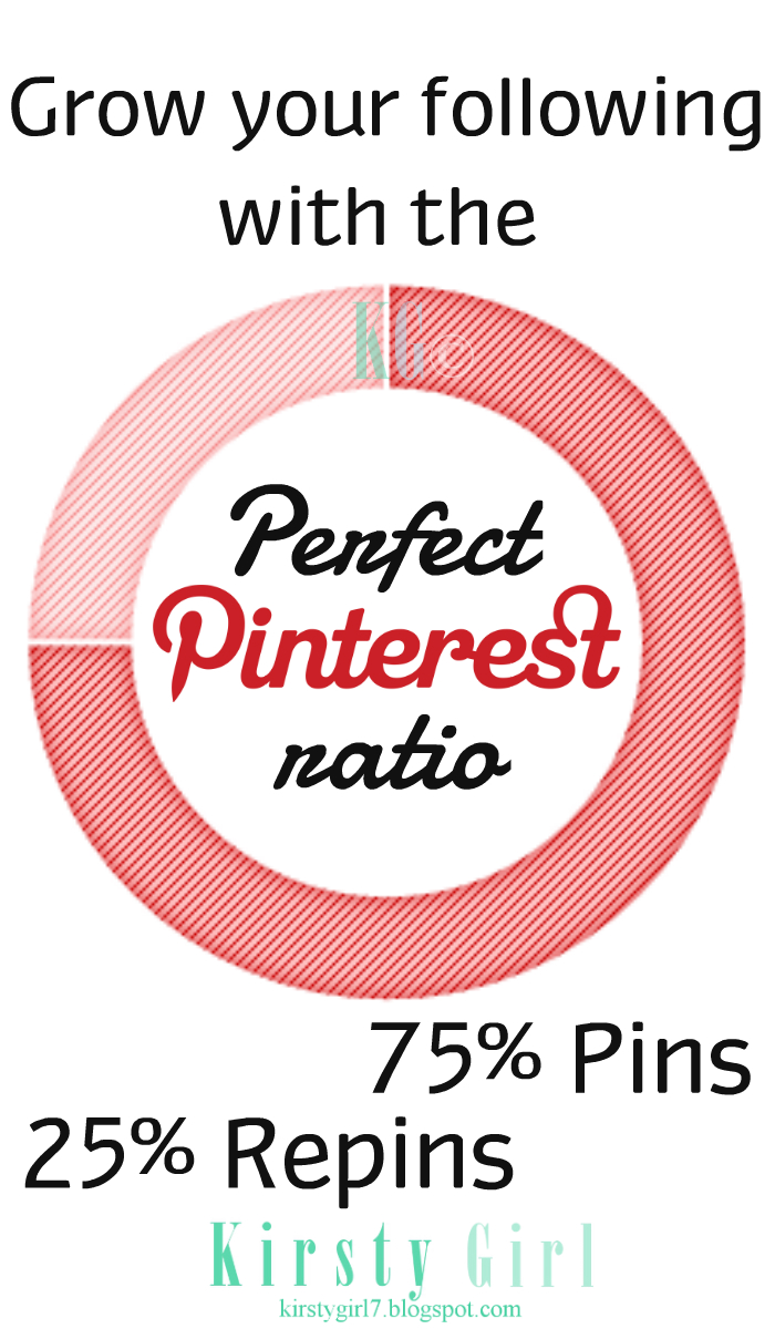 The perfect pinterest ratio 75% pins and 25% repins