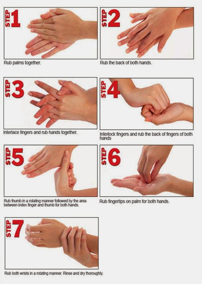cara mencuci tangan