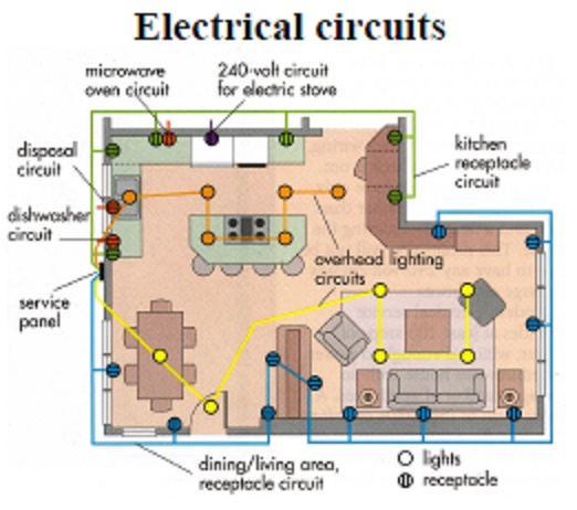 electrical and electronics engineering home wiring diagram