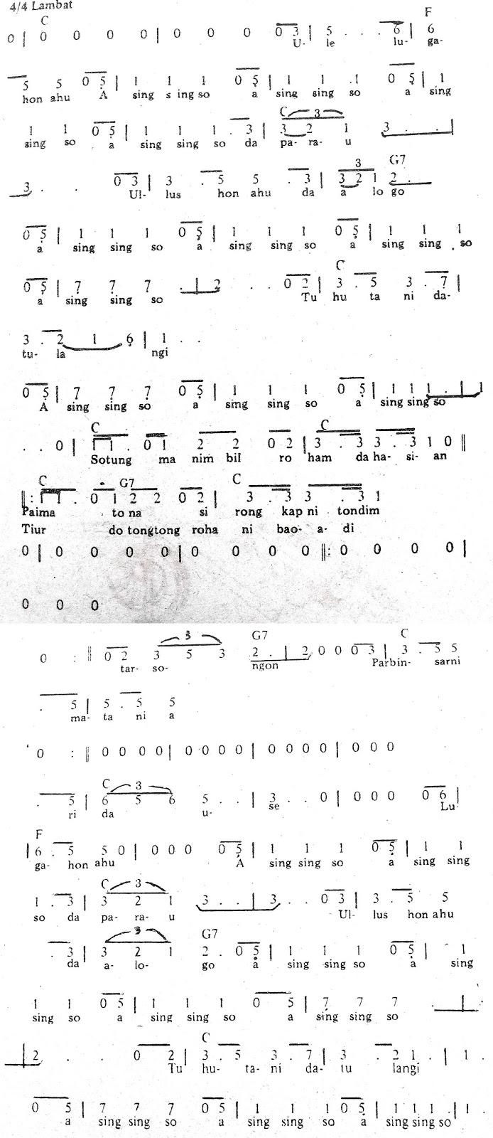 Chord & Arti Lirik Lagu Sumatera Utara: Sing Sing So + Not Angka
