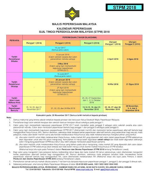 Kalendar Peperiksaan STPM Tahun 2018