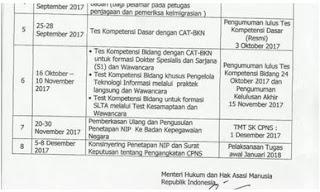 Jadwal Penerimaan CPNS 2017 Dan Berikut Ini Syaratnya
