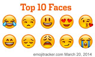 Emoji Tracker