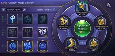Emblem dan Talent untuk Cyclops