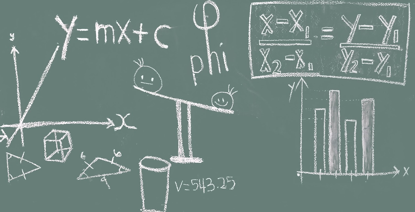 Tips Belajar Matematika Yang Baik (Catatan Orang Tua)