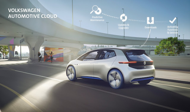 Image Attribute: Volkswagen Automotive Cloud / Source: Volkswagen AG (DV2018AU02345)