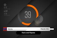 Πληροφορίες και στατιστικά στοιχεία σχετικά με την ιστορία των αγώνων Βέροια - ΠΑΟΚ