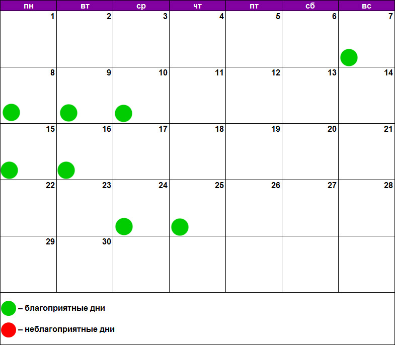 Лунный календарь массажа апрель 2019