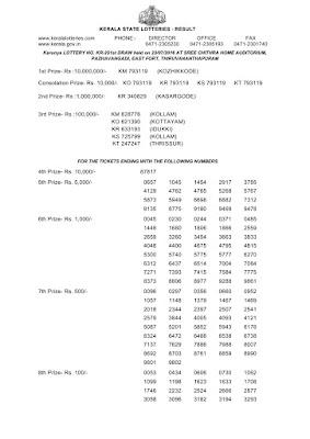 Official result of Kerala lottery Karunya_KR-251