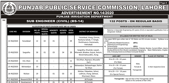punjab-irrigation-department-jobs-2020-aaply-online