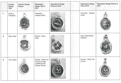 Seal the deal: Canadian court waxes off copyright infringement in Pyrrha Design Inc. v. Plum and Posey Inc.