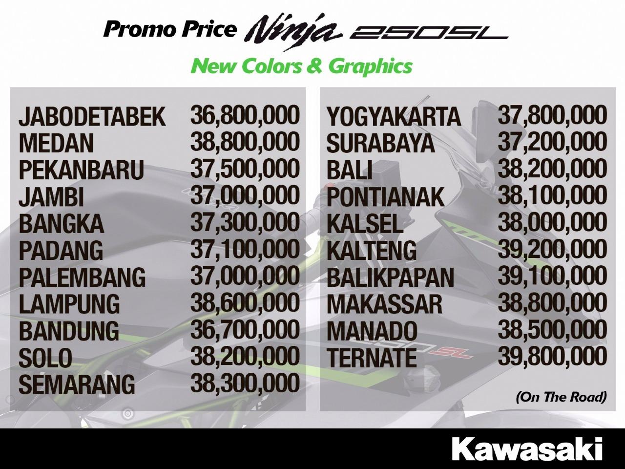 Turun harga sampai 10 Juta, ini dia price list Kawasaki Ninja 250SL untuk seluruh Indonesia !