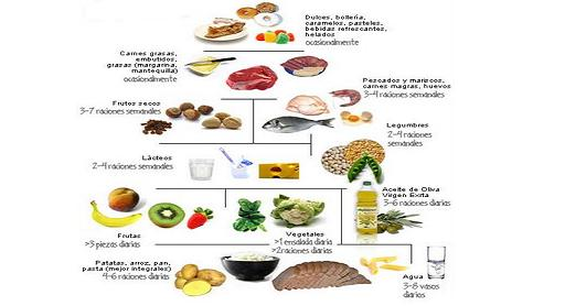 alimentos para ganar volumen muscular