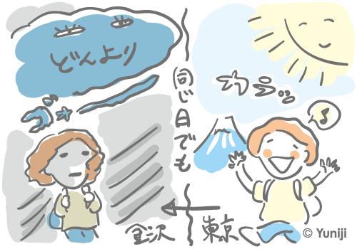 日本海側と太平洋側の冬の天気の違い