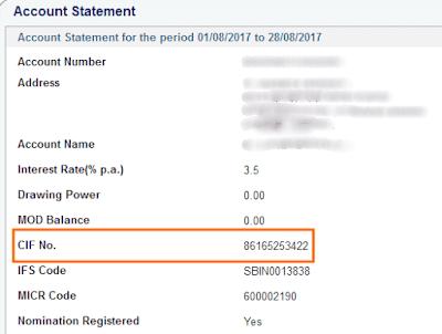 SBI CIF Number Internet Banking