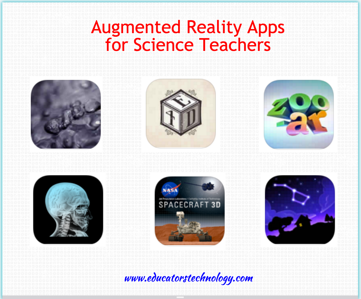 6 Outstanding Augmented Reality Apps for Science Teachers ...