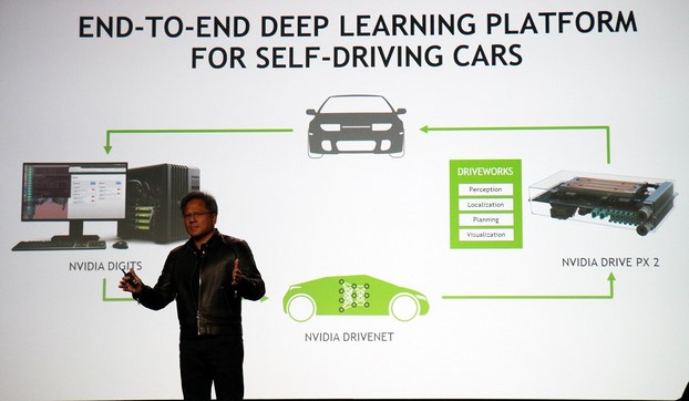 nvidia drive car px 2