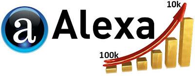 mengamati alexa rank dari halaman web dengan menggunakan alexa sparky