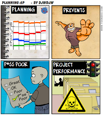 Planning 6Ps - Planning Prevents P*ss Poor Performance
