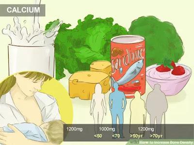 Meningkatkan Kepadatan Tulang dengan makanan yang dianjurkan