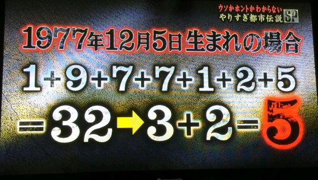 数子 計算 細木