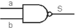 Composants electroniques circuits logiques et int gr s for Porte xor avec nand