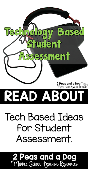 Read a detailed explanation of how to use Plickers, Kahoot, Ed Puzzle, and Google Classroom for student assessment.