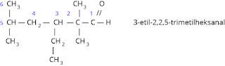 contoh cara penamaan senyawa aldehid