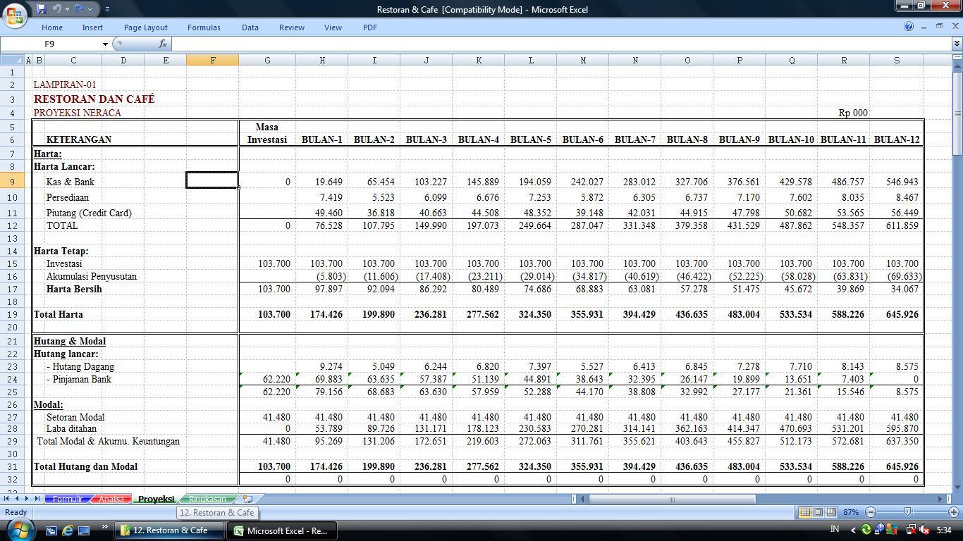 Contoh Formulir Laporan Keuangan - Contoh KR
